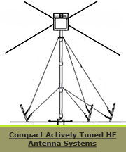 HDX-200 hf antenna button